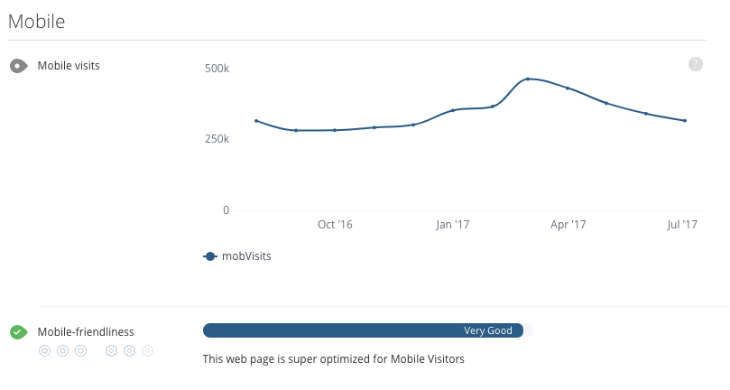 mobile-visitors-friendliness-screenshot.jpg